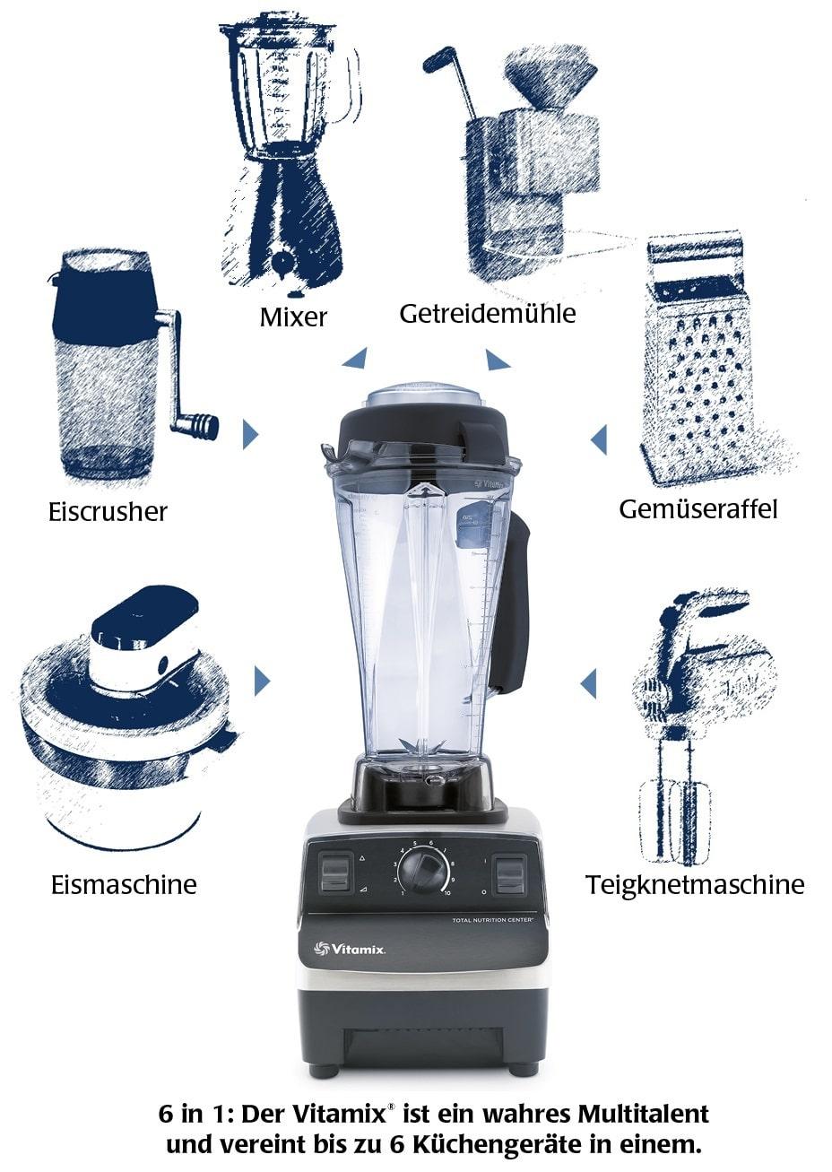 Küchengeräte Und Ihre Namen ~ blendtec oder vitamix? was ist der beste mixer?