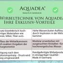 Aquadea-Vorteile