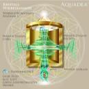 Aquadea-ToneOne-Funktionsweise