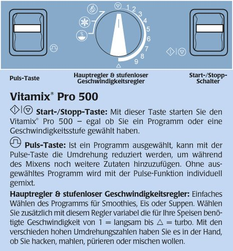 Vitamix Pro500 Display