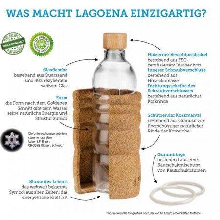 Lagoena Wasserflasche