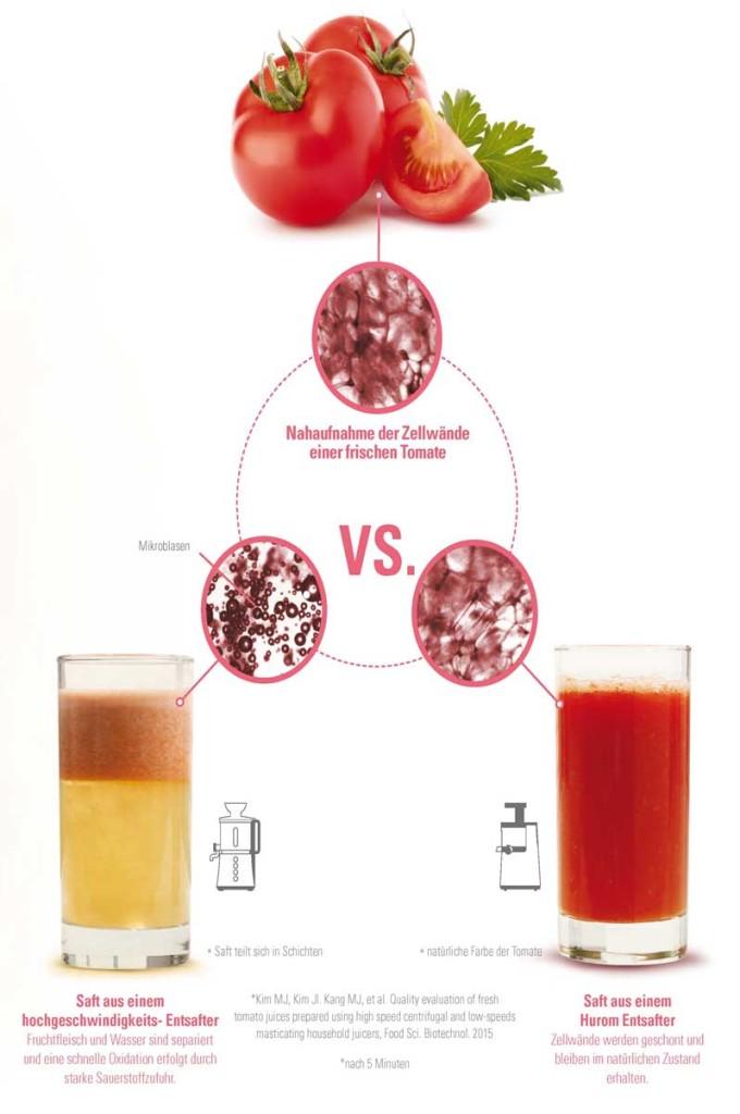 Saft-Zentrifuge-vs. Hurom Slow Juicer
