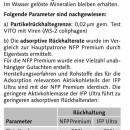 Carbonit-IFP-Ultra-Rückhaltung
