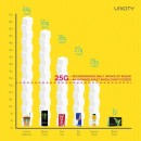Unicity-Matcha-vs-Energy