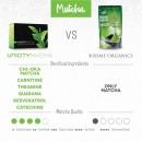 Unicity-Matcha-vs-Organic-Matcha