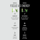 Matcha Focus vs Energy