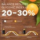Unicity Balance - so funktionierts