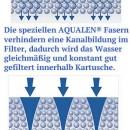 Aquaphor-Aqualen-Struktur