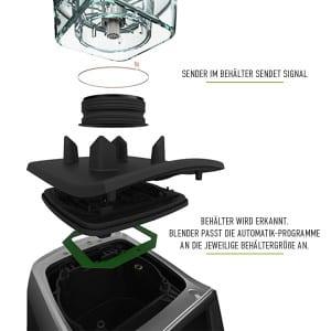Vitamix Ascent Serie Aufbau