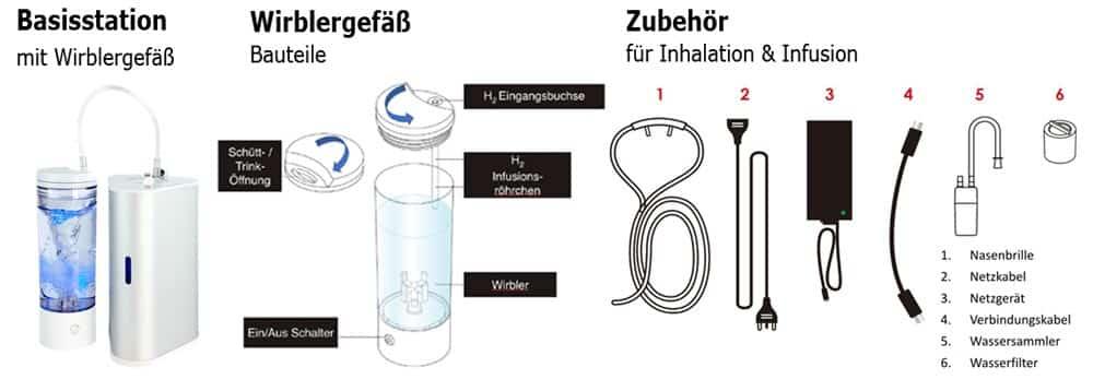 H2-Infuser-+-Inhalator---Lieferumfang