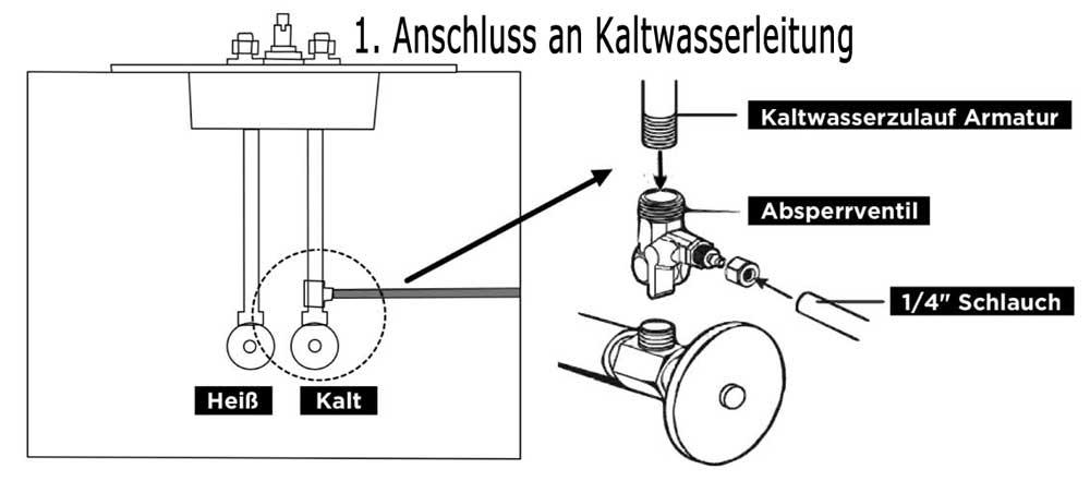 Echo-NHM-130-Anschluss-an-Kaltwasserleitung
