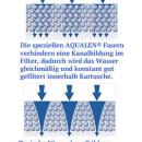 Aquaphor Filter K7B Aktivkohleblock mit Keimsperre