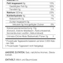 Fuel-Inhaltsstoffe-Naehrwerte