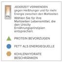 Hinweis-Unimate-Fuel