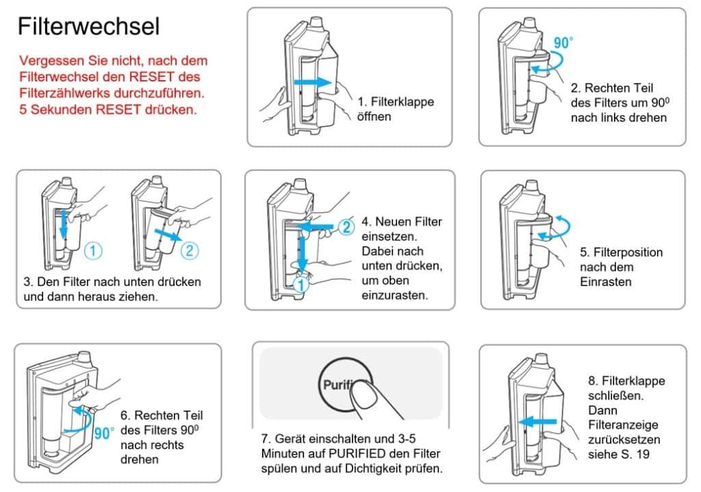 Filterwechsel-Wasserionisierer-Exquisite